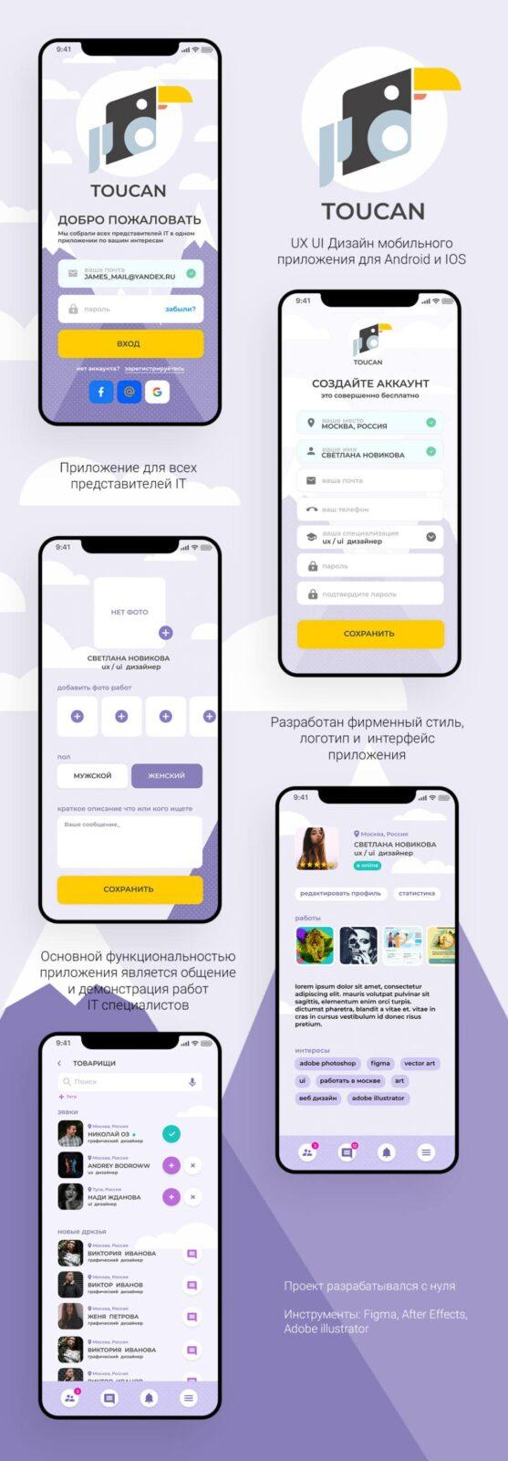 UX UI Дизайн мобильного приложения для Android и IOS